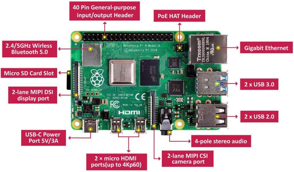 Raspberry-Pi-Peripherals