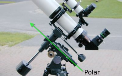What is Polar Alignment?